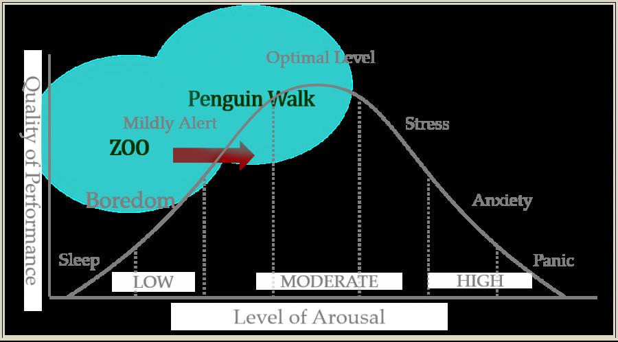 Figure penugin walk