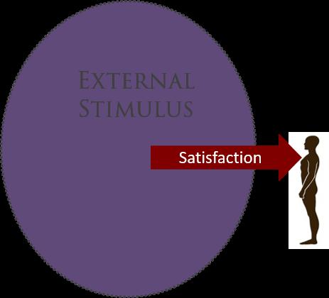 Subtraction effect1