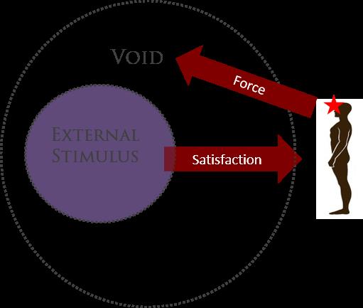 Subtraction effect2