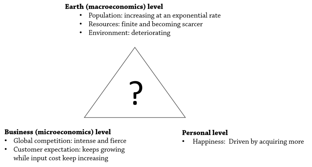 triangle-dilenma